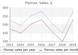 flomax 0.4mg cheap