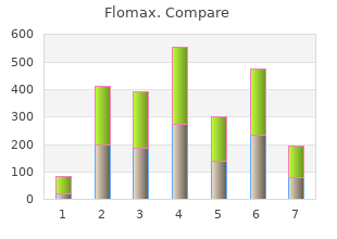 purchase flomax 0.2mg line
