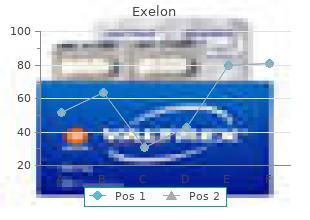 3mg exelon free shipping