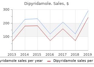 buy generic dipyridamole 25 mg on line