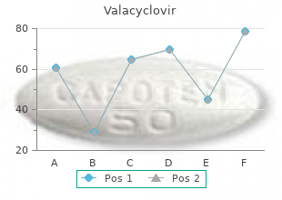buy valacyclovir 1000 mg with visa