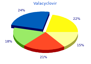purchase valacyclovir 1000mg without a prescription