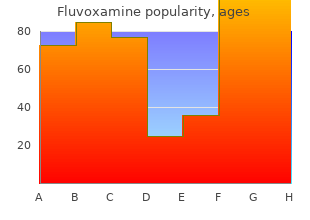 fluvoxamine 100mg with visa