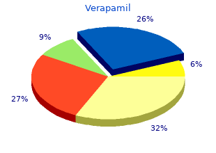 buy 80 mg verapamil fast delivery