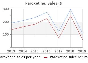 buy cheap paroxetine 10 mg