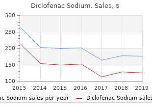 buy cheap diclofenac 50 mg