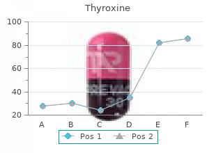 order 25 mcg thyroxine visa