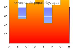 purchase omeprazole 20 mg visa