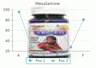 buy mesalamine 400 mg fast delivery