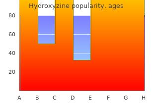 hydroxyzine 25 mg lowest price