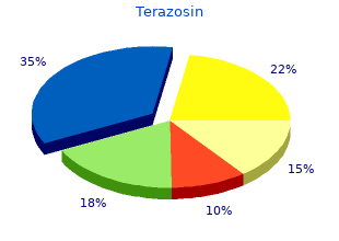 purchase terazosin 2 mg without prescription
