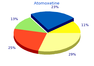buy atomoxetine 25 mg