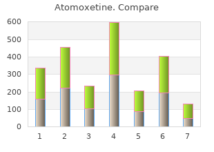 purchase atomoxetine 40 mg without prescription