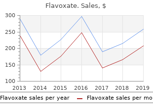 effective 200 mg flavoxate