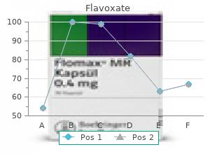 flavoxate 200 mg mastercard
